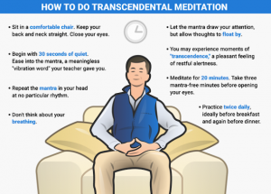 How to do Transcendental Meditation